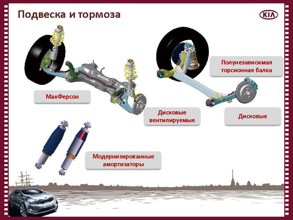 Подвеска и тормоза нового Kia